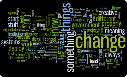 Wordle based on phrases from webstock 2014